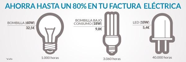 ahorro iluminacion